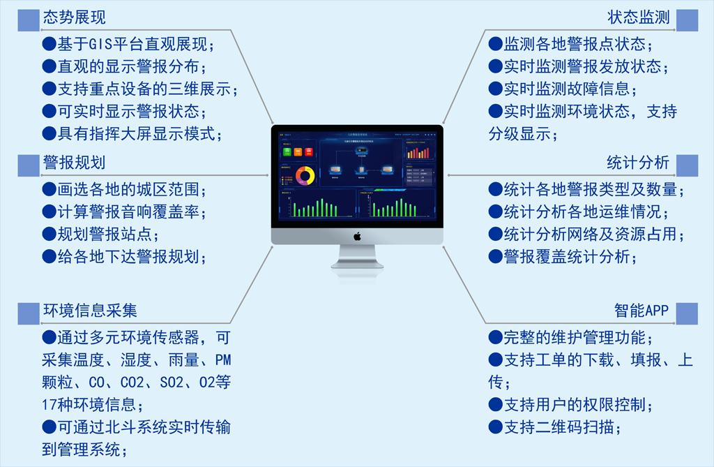 人防警报管理系统(图1)