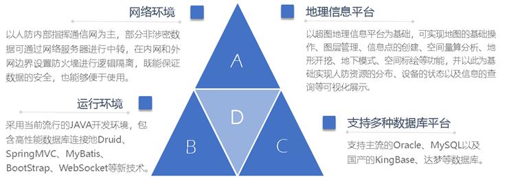 高达公司联手青海某人防推出智慧人防综合解决方案(图2)