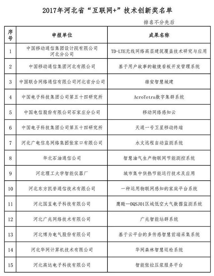 """公司荣获2017年度河北省""""创新企业""""和""""技术创新""""奖(图2)"""